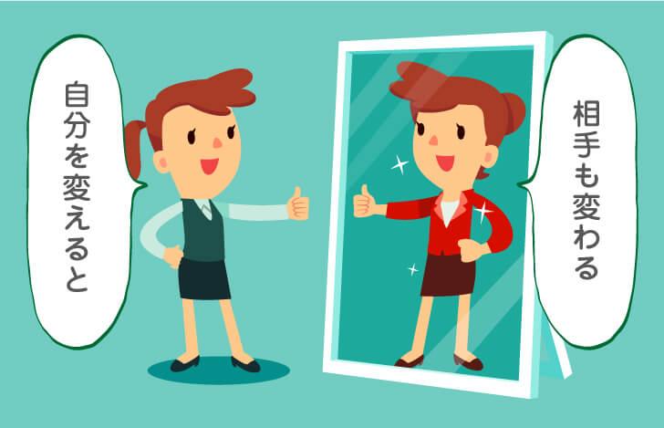 相手は自分の鏡である