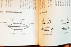 唇の状態から診断する本を写したもの