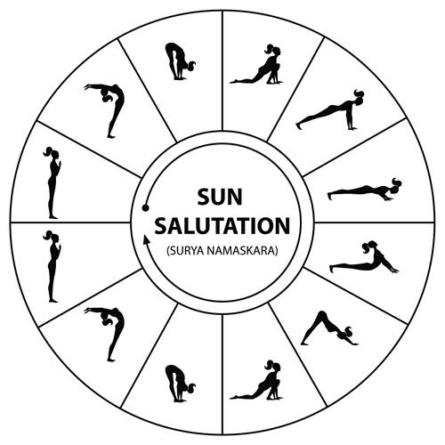 太陽礼拝のシークエンス表
