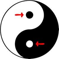 陰陽図の小さな丸の意味