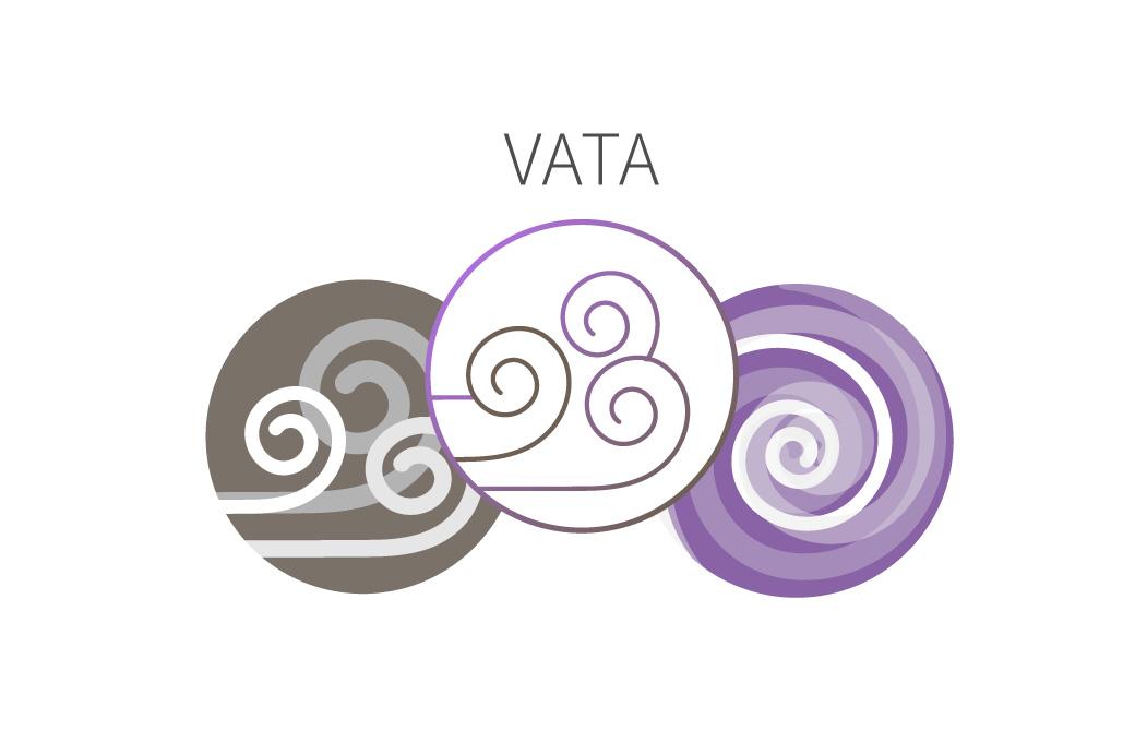 アーユルヴェーダの基礎のキ:ドーシャ「ヴァータ|Vata」とは?