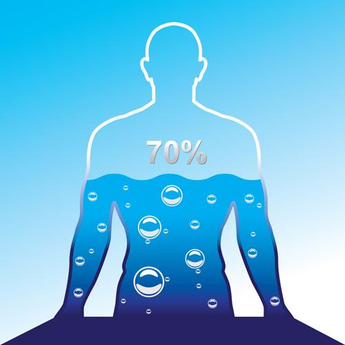 体内の70%の水分量を表すイラスト
