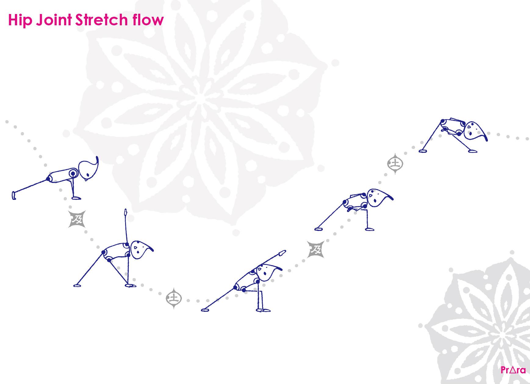プラーラによる股関節を横に開く動き
