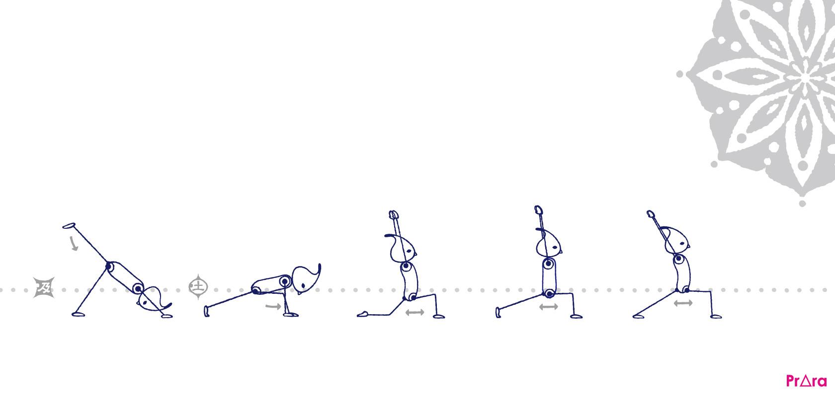 プラーラによる股関節フローの縦の動き