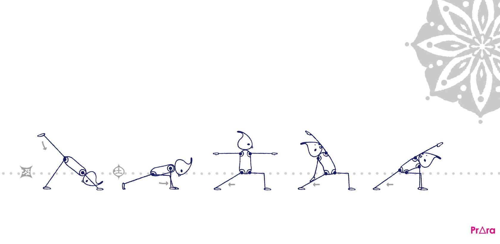 プラーラによる股関節フローの横の動き
