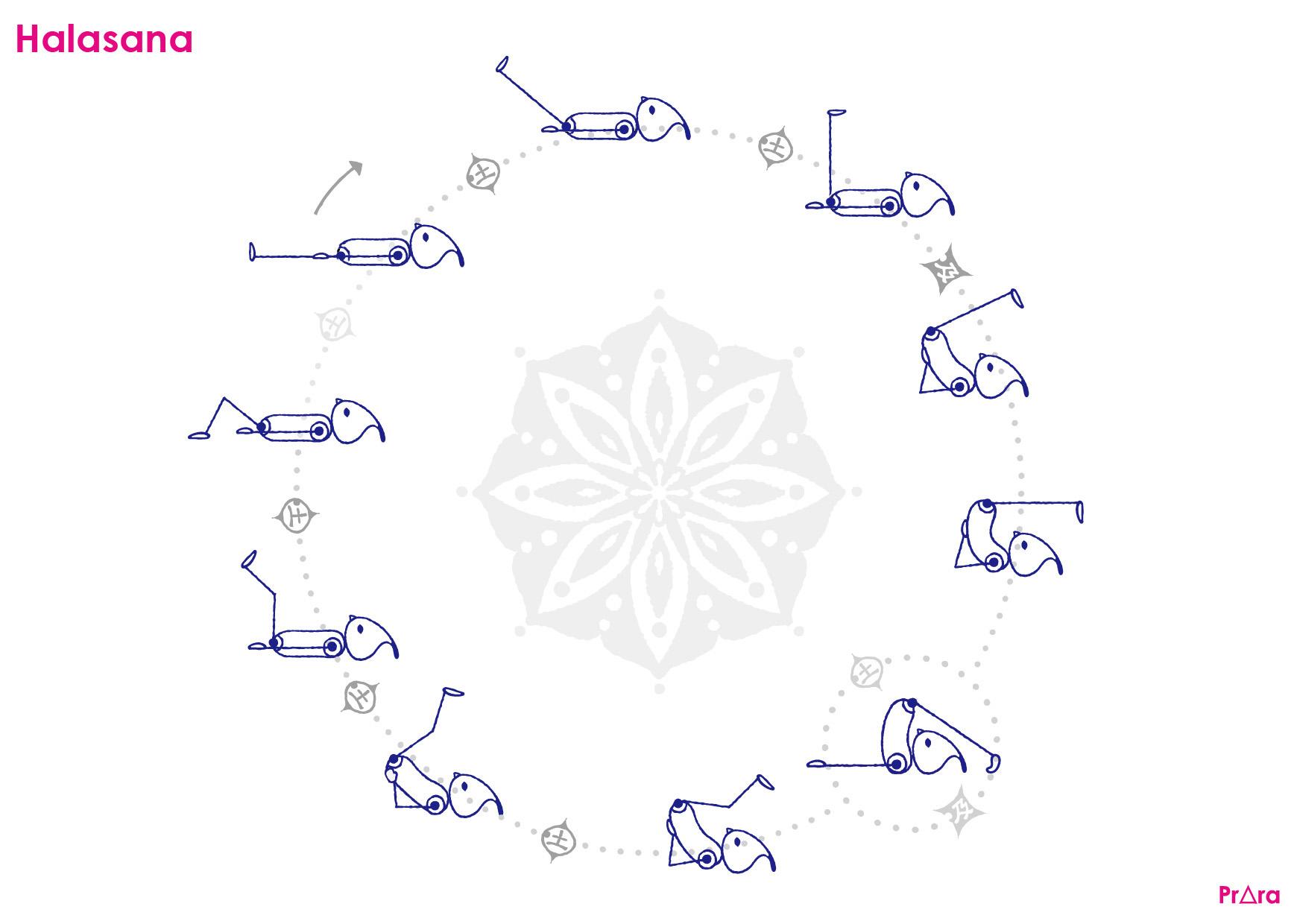 プラーラによるハラーサナのポーズ:基本の流れ