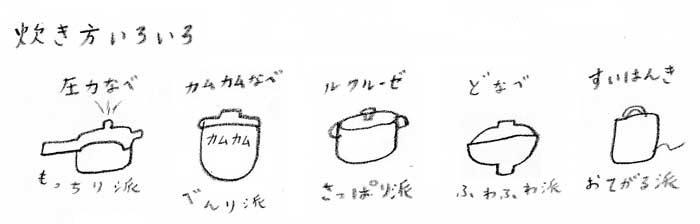 玄米の色々な炊き方