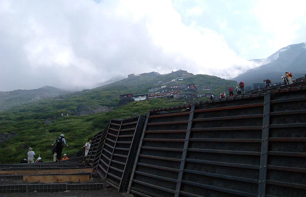mahokoのブログ 富士山の道のり