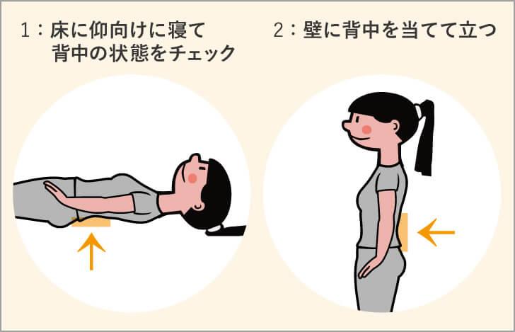 """""""触覚""""を使った脊柱のポジション把握法"""
