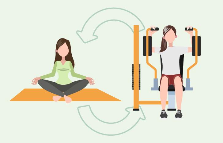 良質な健康、良質な身体を求めるのであればヨガとトレーニングを併用するのが近道