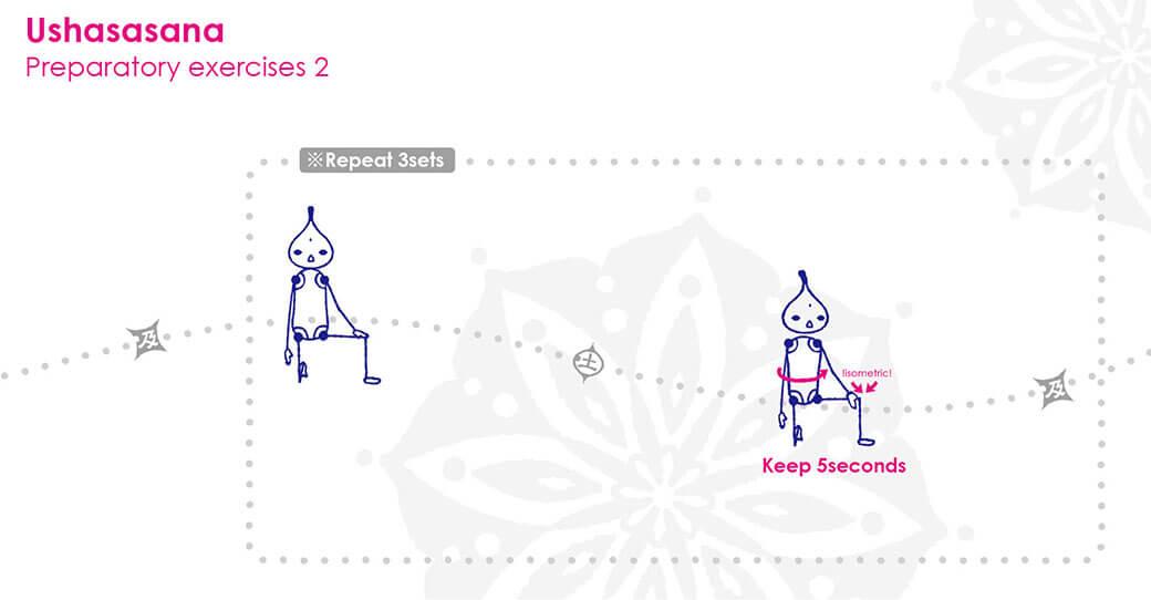 背骨を旋回しやすく整える準備運動