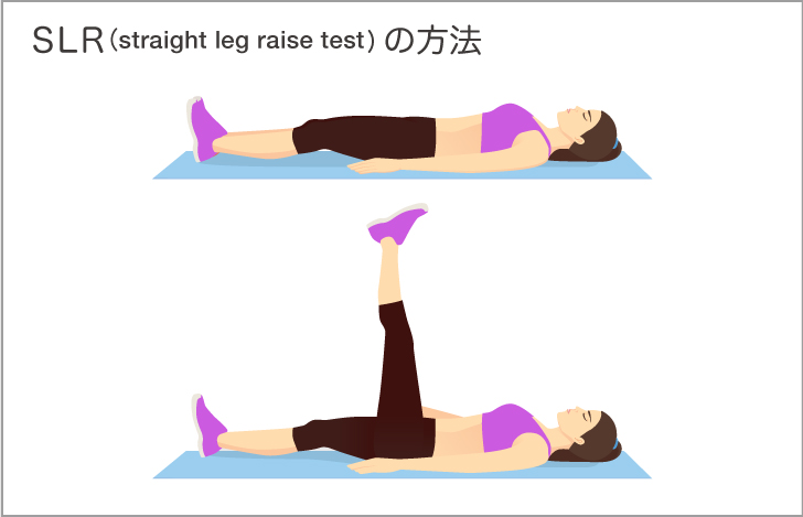 柔軟性の簡単なチェック方法「SLR(straight leg raise test)」