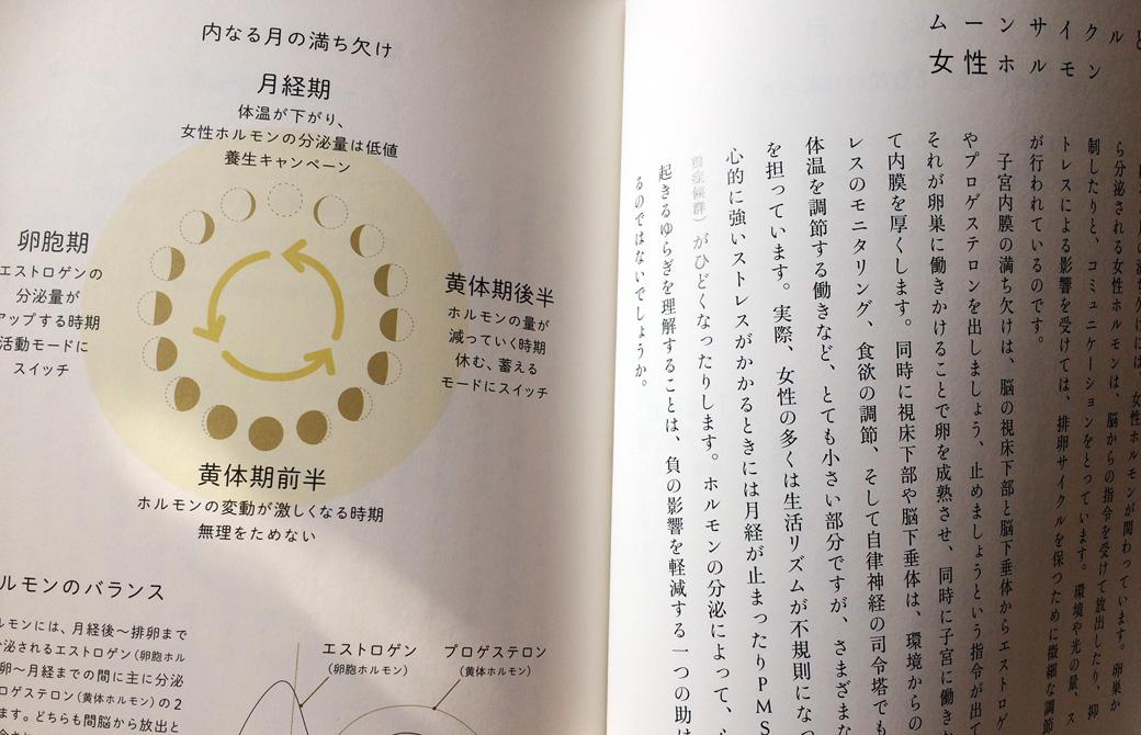 サントーシマ香 月のヨガ 本文画像