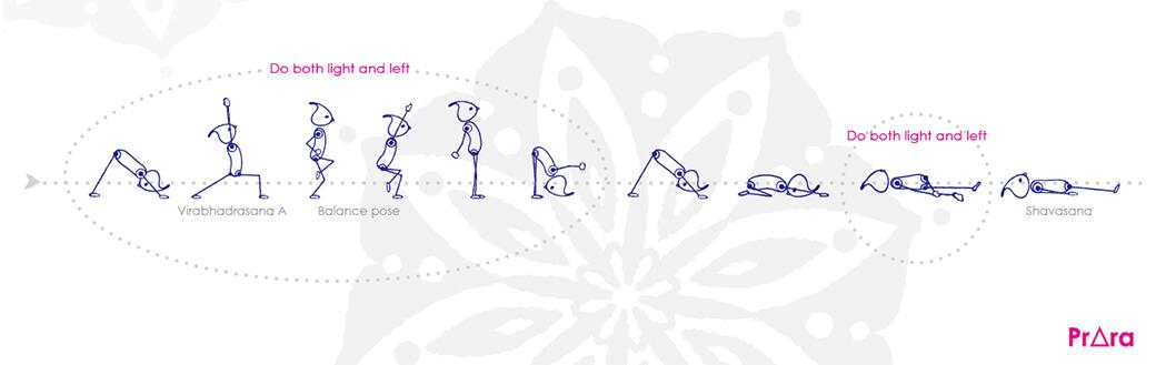 安定感とリラクゼーションを導く、ヴァータ体質を改善するフロー