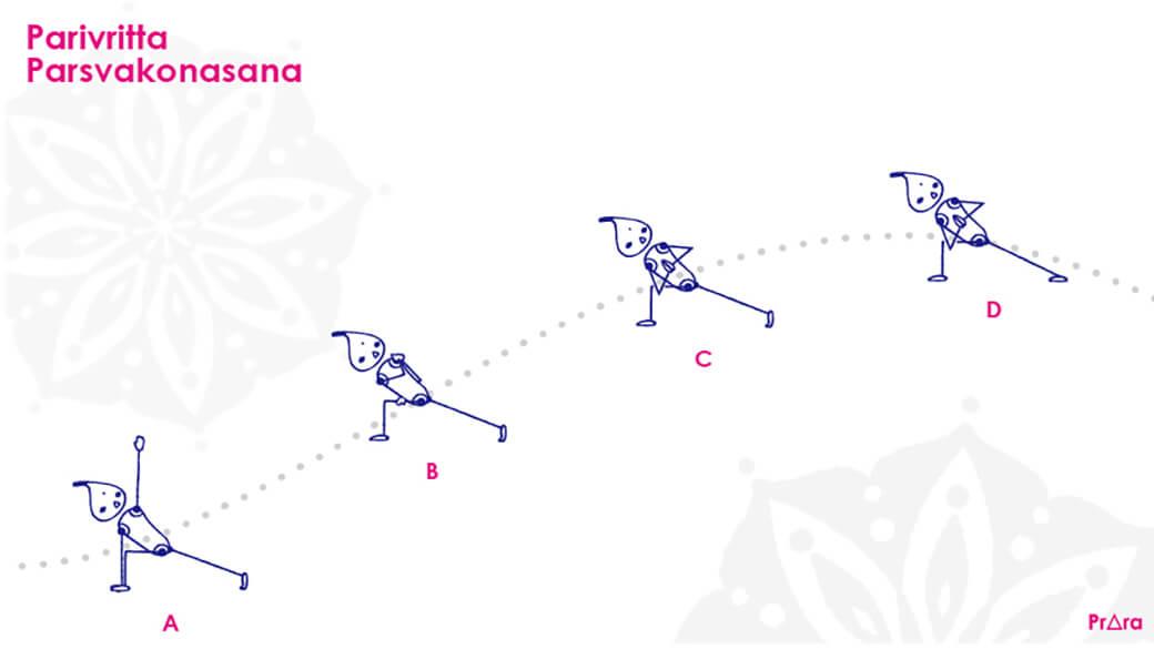 パリブリッタ・パールシュバコナーサナの調整バリエーション
