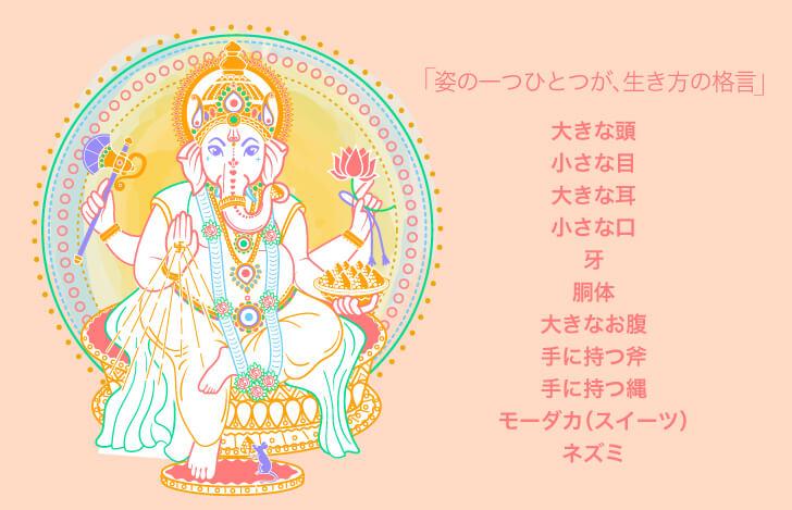ガネーシャ神は、姿の一つひとつが、生き方の格言といわれる