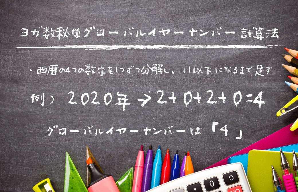 ヨガ数秘学:グローバルイヤーナンバーの算出方法