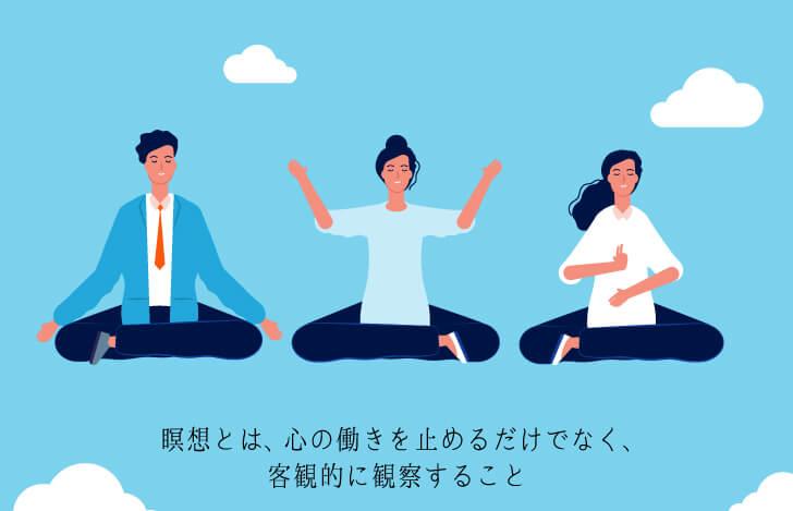 煩悩が表れても瞑想によって静めることができる