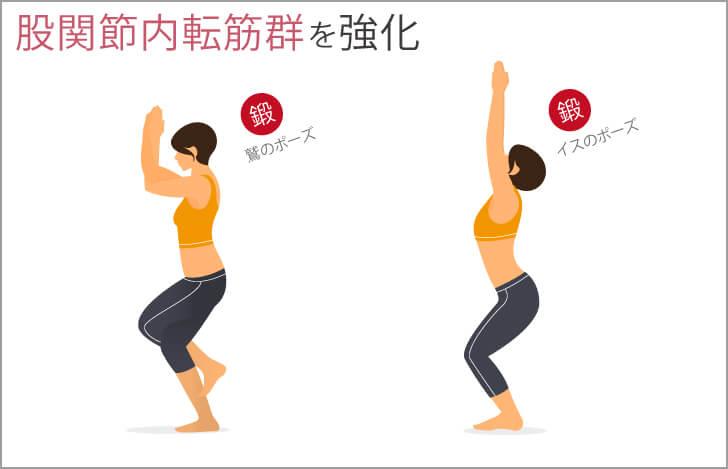 股関節内転筋群を強化