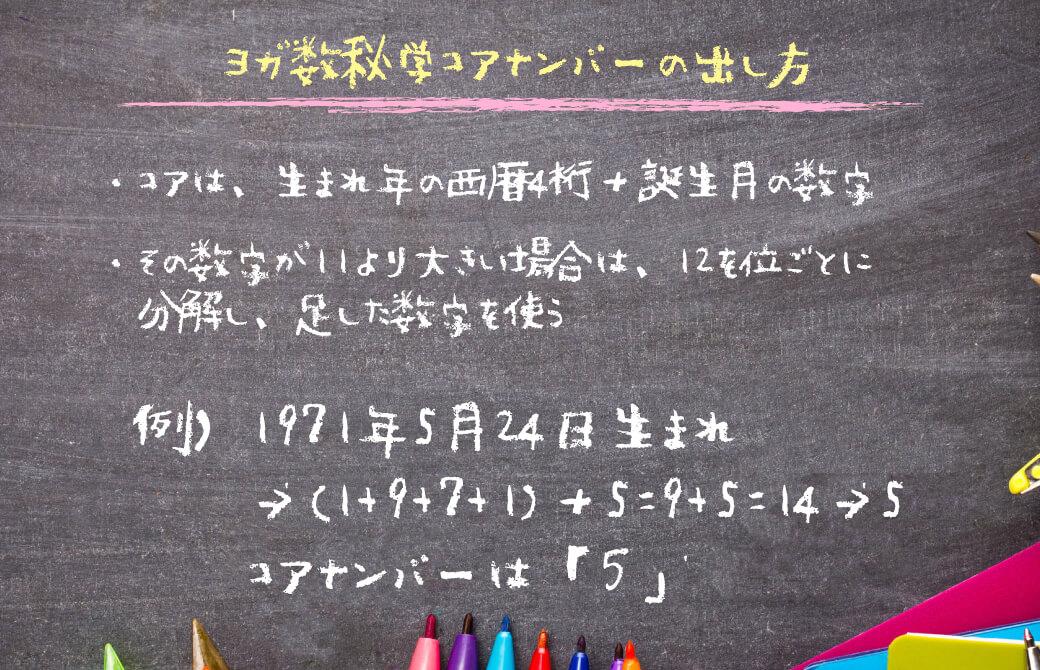 ヨガ数秘学:コアナンバーの計算方法