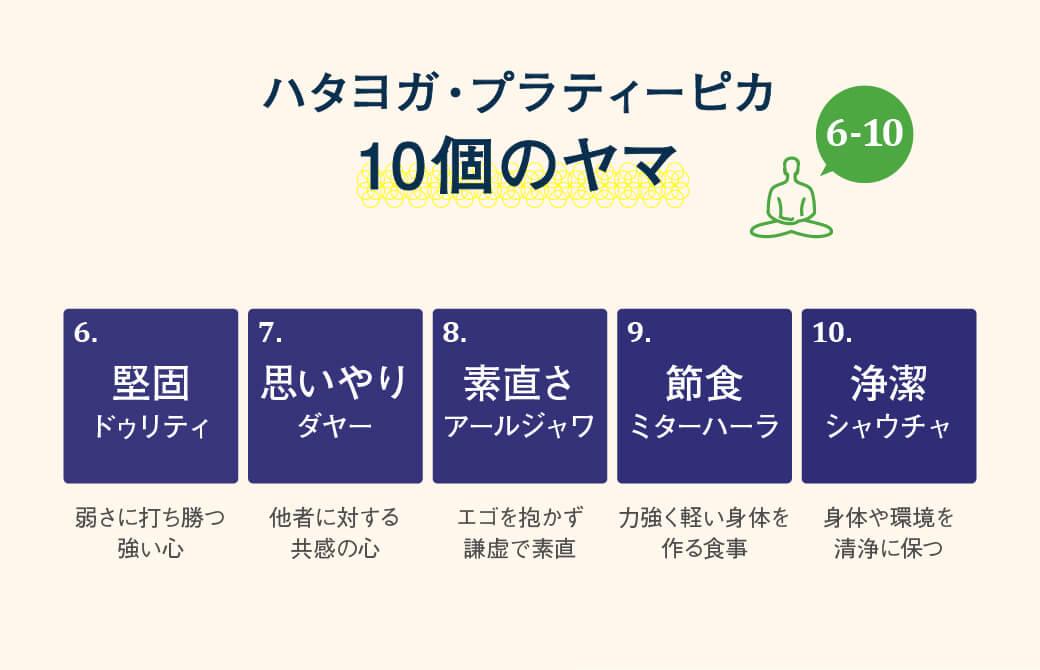 『ハタヨガ・プラディーピカ』に登場する10のヤマ(6-10)
