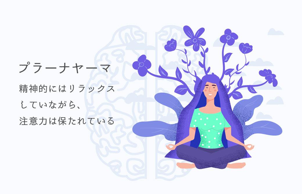 脳波にあらわれる!プラーナヤーマの免疫活性効果
