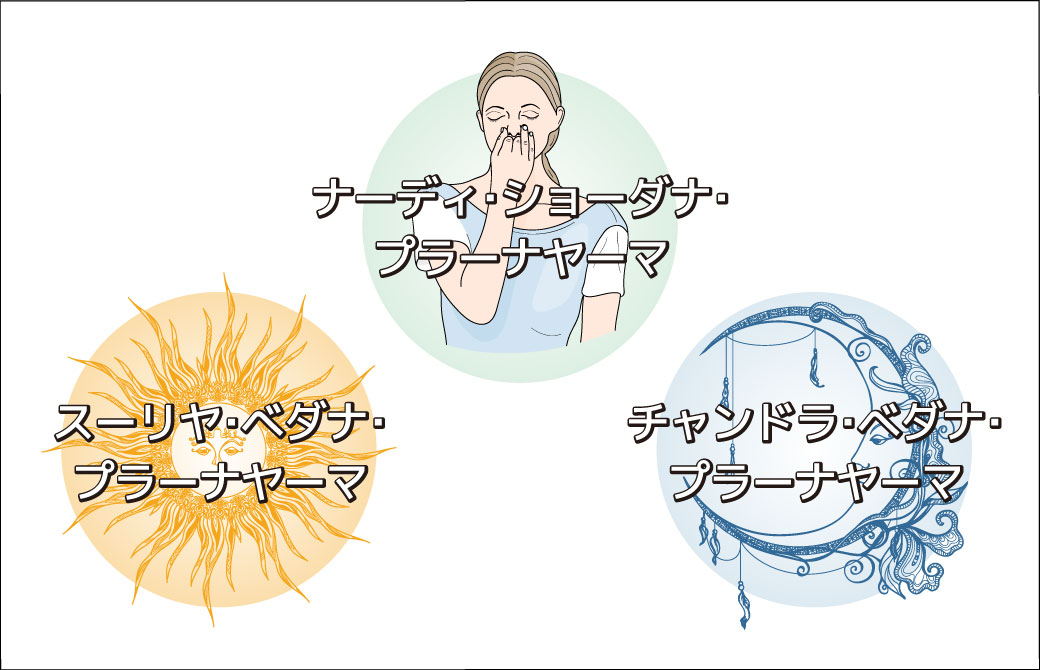 右の鼻バランスを整えるヨガの呼吸法