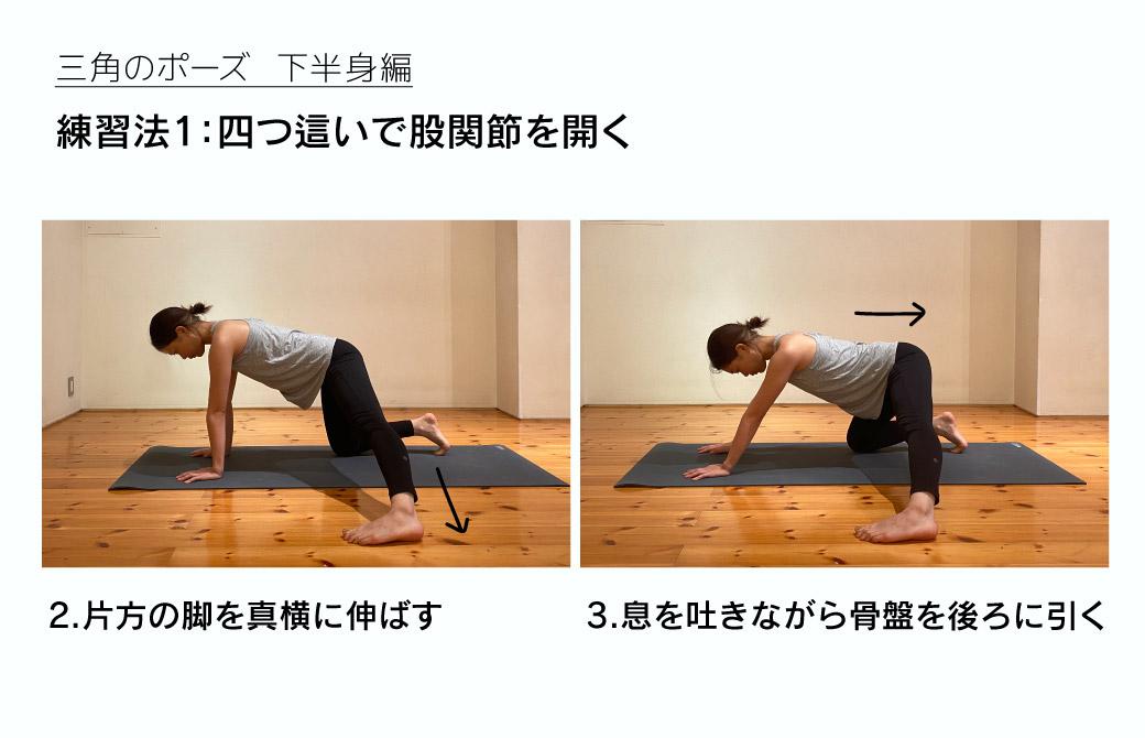 練習法1:四つ這いで股関節を開く