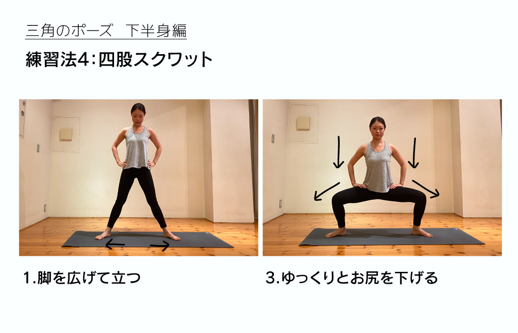 練習法4:四股スクワット
