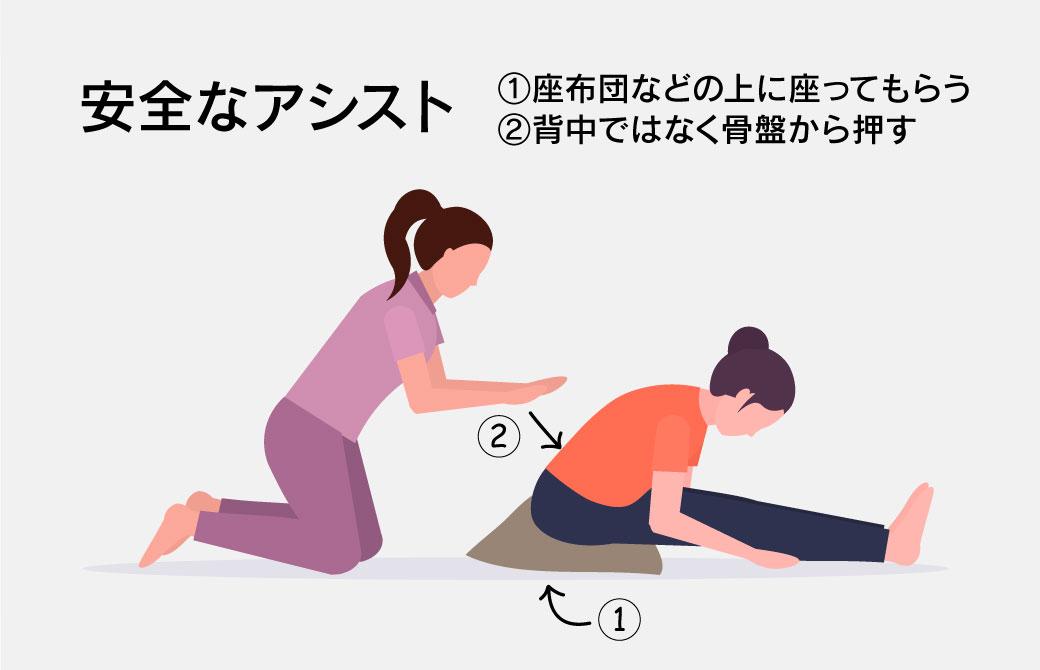 腰椎椎間板ヘルニアがある方への安全なアシスト・指導方法