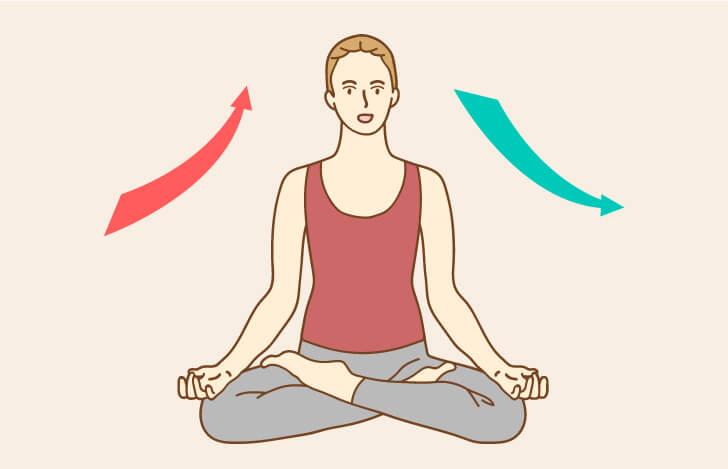 蓮華座で座る女性のイラスト