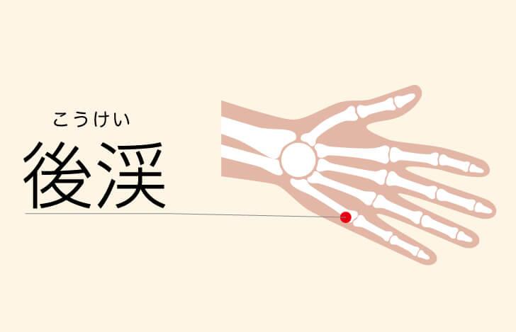 『小腸』の経絡「後渓」