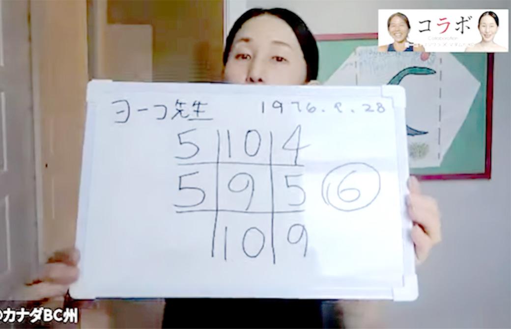 ヨーコ・フジワラ先生のチャートはこちら!